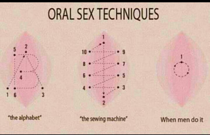 technique for oral sex