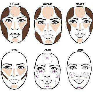 Photo of Contouring Your Face