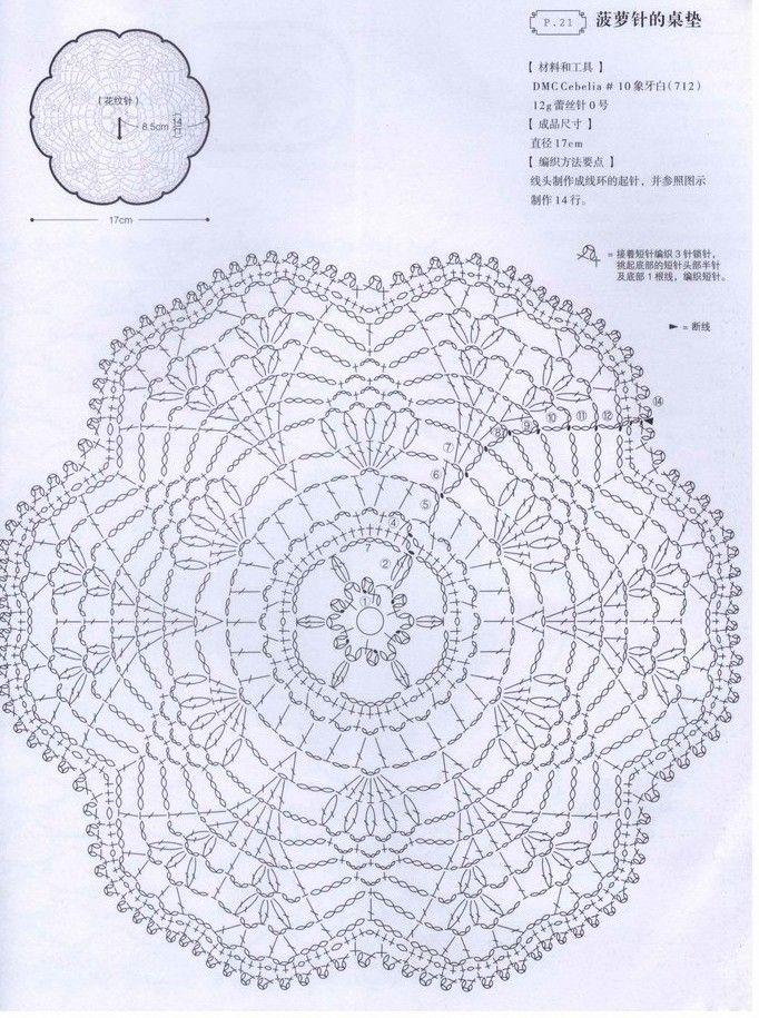 Weaving Arts in Crochet | Crochet Esquemas | Pinterest | Carpeta ...
