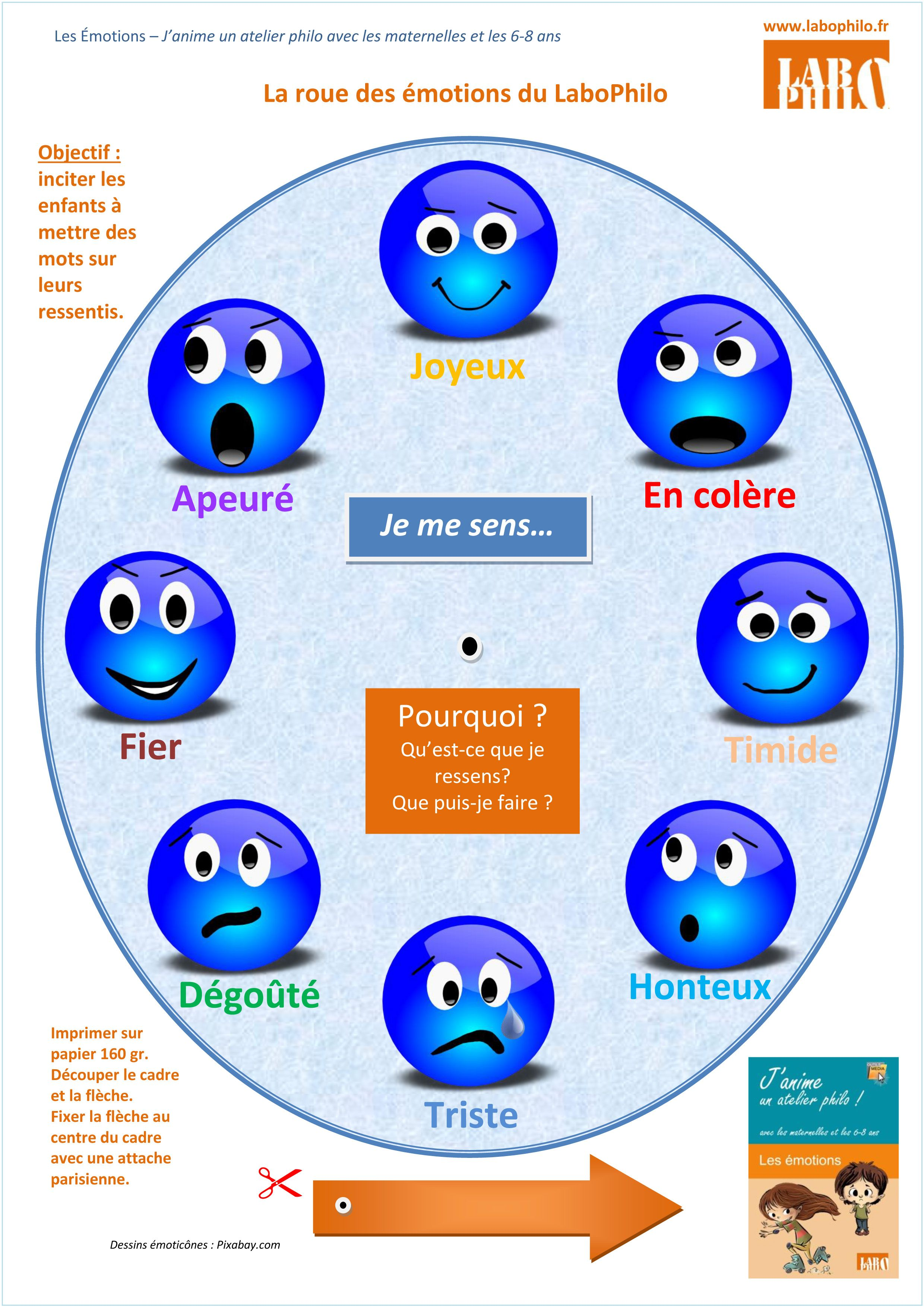 Roue Des Emotions En Telechargement Gratuit Roue Des Emotions Emotions Les Emotions
