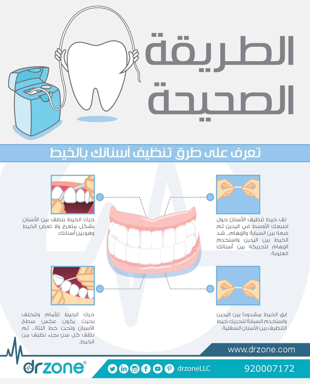 ثبيصثبثقبلثقفلب ثقلبثقلقق الطريقة الصحيحة لتنظيف الأسنان بالخيط Projects To Try Projects Map