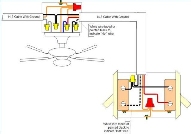How To Install A Ceiling Fan In A Location Without Existing Power Hunker Ceiling Fan Ceiling Fan Wiring Ceiling Fan Installation