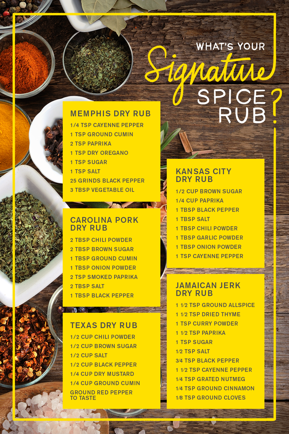 Creating the perfect spice rub is all about balancing ...