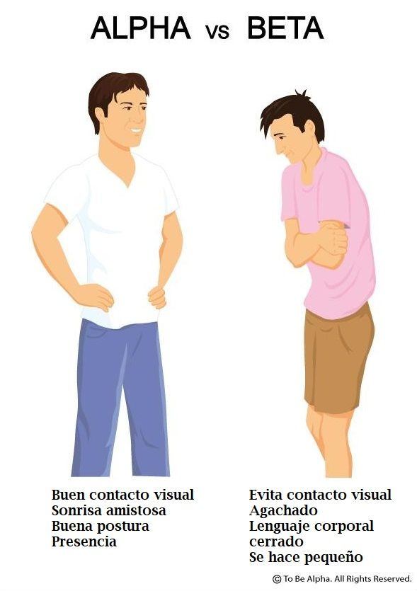 18 Ways To Improve Your Body Language To Shine Even More Healthy And Beauty Lenguaje Corporal Lenguaje Gestual Lenguaje Corporal Psicologia