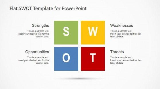 Best PowerPoint Templates Pinterest Swot analysis, Flat design