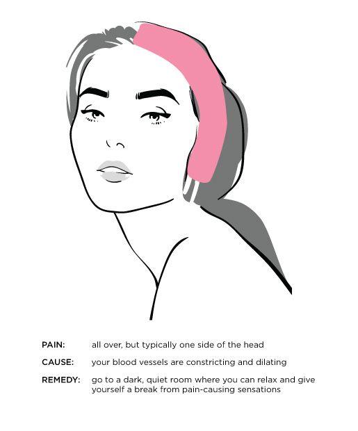 Can You Get Headaches From Allergies How To Make Any Headache Go Away Headache Tinnitus Remedies Migraine Headaches