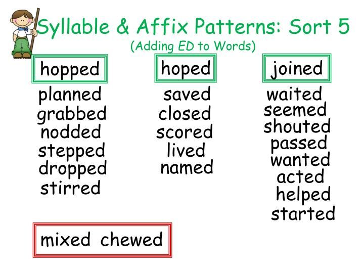 Syllable & Affix Patterns: Sort 5 (Adding ED to Words)   Students ...