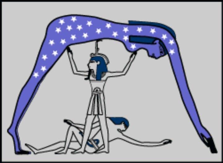 Symbol 16 Air Sky Nut Sky Goddess Bee04 Yoga Pinterest Egypt