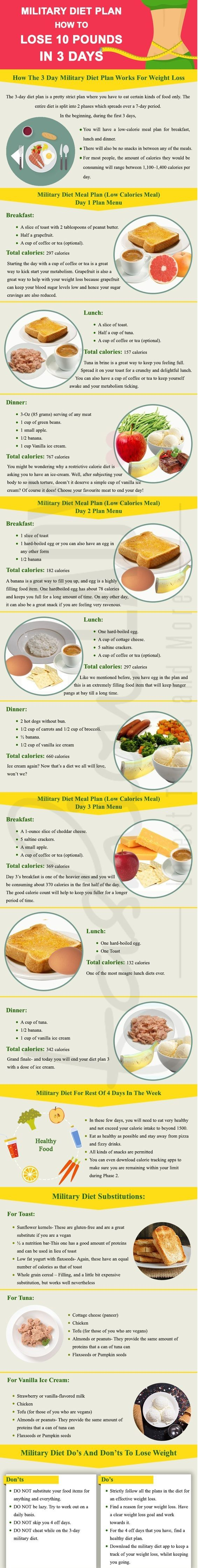 3 Day Diet Menu 3 Day Military Diet Reviews Lose 10 Pounds In 3 Days Detox How To Lose 20 Pounds In 3 Days Does Military Diet Plan Military Diet Diet Loss