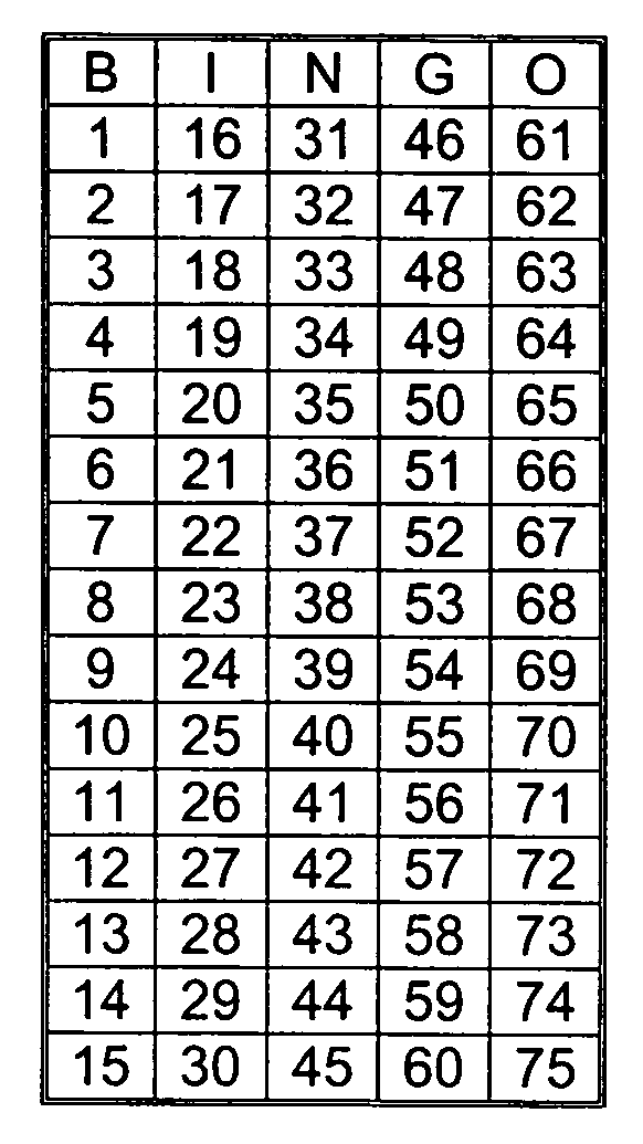 Bingo Template With Numbers Here S What No One Tells You About Bingo Template With Bingo Cards Printable Templates Bingo Printable Free Printable Bingo Cards