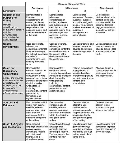 reading scientific article template 6 Clear scientific writing generally follows a specific format with key sections: an   finally, re‐read the paper with a finer lens, editing sentence.