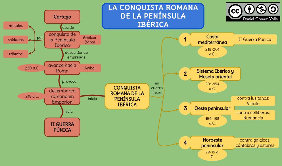 Esquemas Y Mapas Conceptuales De Historia La Conquista Romana De La Península Ibérica Mapa Conceptual Romanos Historia