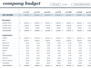 18 period budget template it can be used by business of types and free printable business plan printable business plan template free business template printable business plan template free business template flashek Image collections