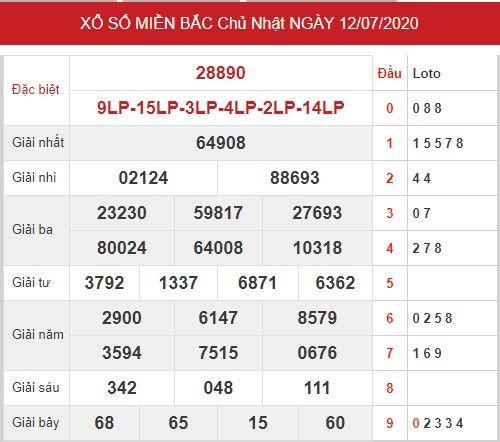 Thống kê xsmb ngày 13/07/2020 - Dự đoán xsmb thứ 2 hôm nay