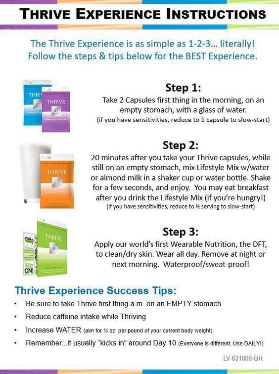 Thrive Experience Instructions.
