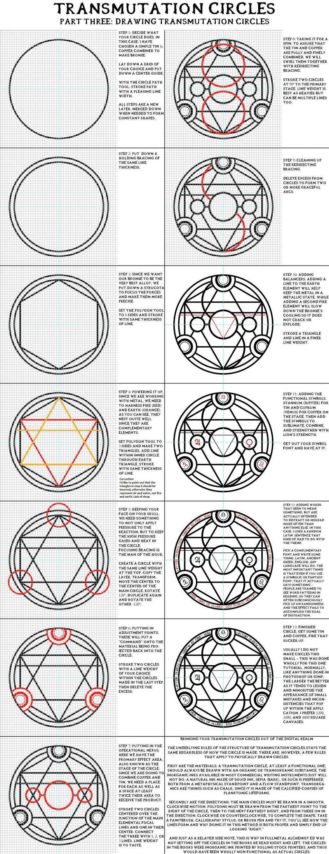 Alchemy transmutation circles part three drawing alchemy part three drawing transmutation circles full metal hagane no renkinjutsushi sacred geometry pinned by the mystics emporium on etsy buycottarizona