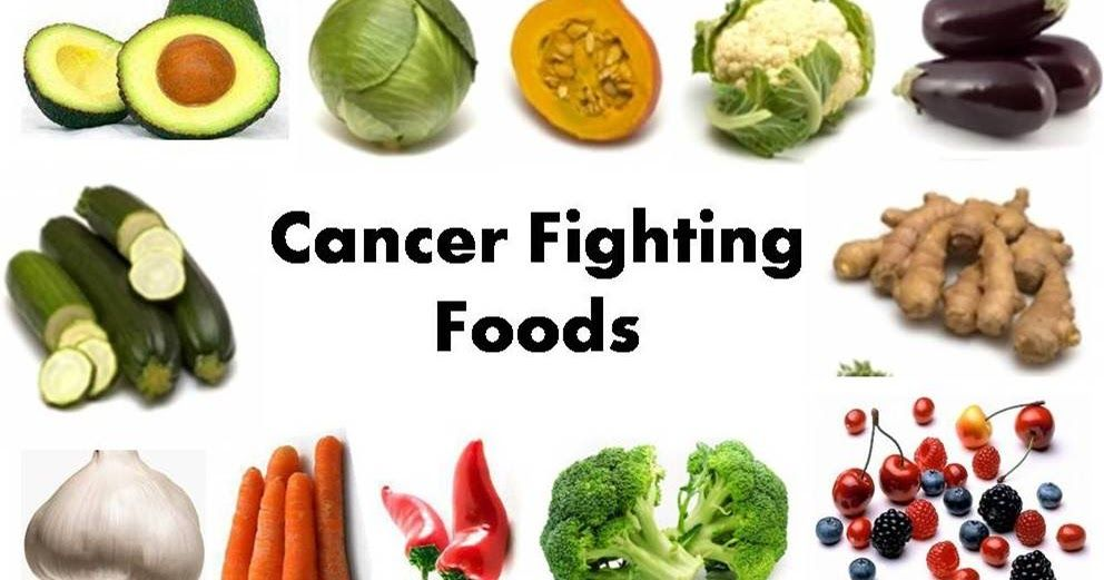 This Plant Compound Reverses Copd Damage In Lungs According Best Cancer Fighting Foods Cancer Fighting Smoothies Recipes Cancer Recipes