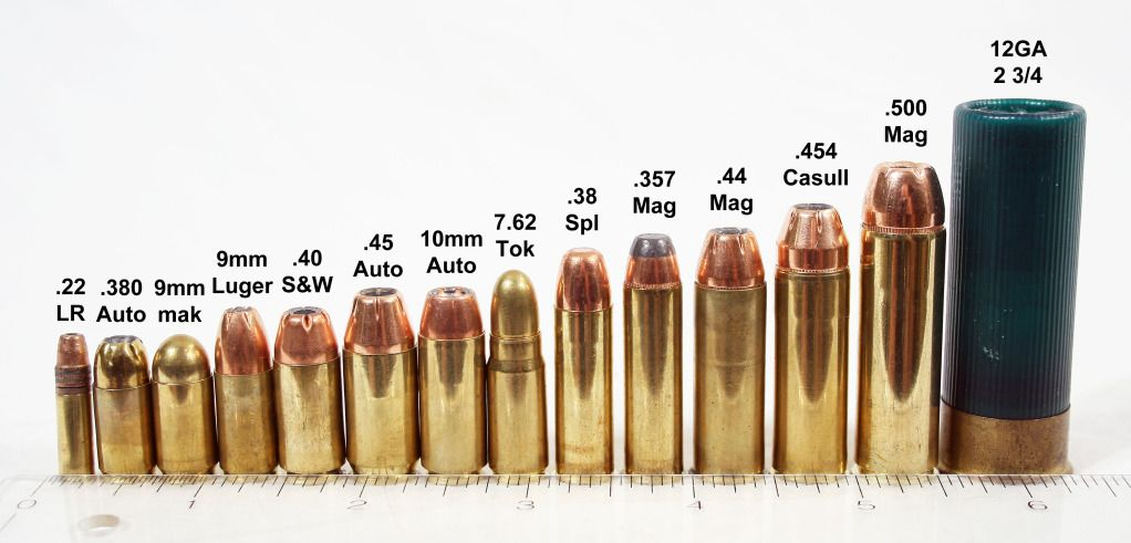 Some Common Handgun Cartridges Lined Up Next To A 12 Gauge Shotshell