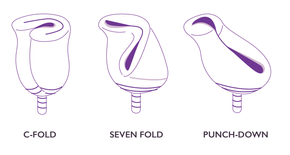 Menstrual Cup Size Guide