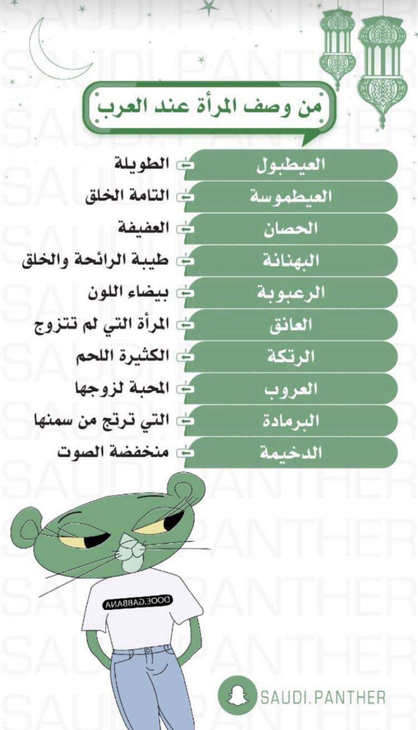 Pin By Sana Azhary On General Information And Knowledge Learning Languages Learning Arabic Arabic Language