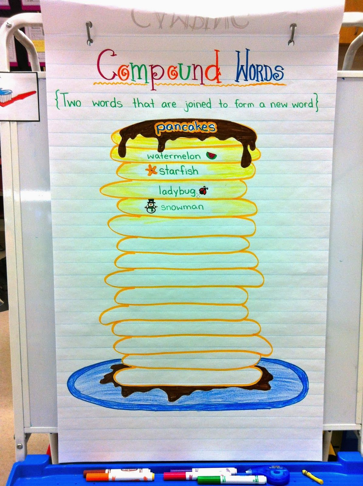Winter Olympics And Compound Words