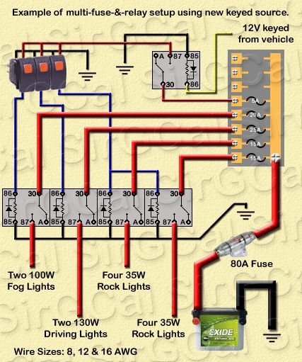 Wire Fuse Size Relay Explanations Jeepforum Com Automotive Electrical Electricity Automotive Repair