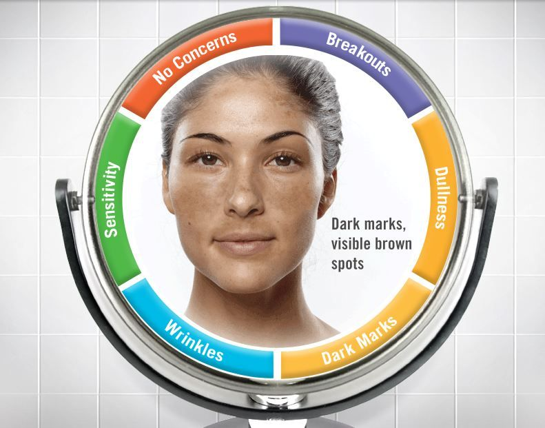 So Cool!!!! This tool asks you questions about your skin then gives you a customized treatment plan to send you on your way to having the best skin of your life! Customized skin care - wrinkles, acne, dark marks, dullness, sensitivity.