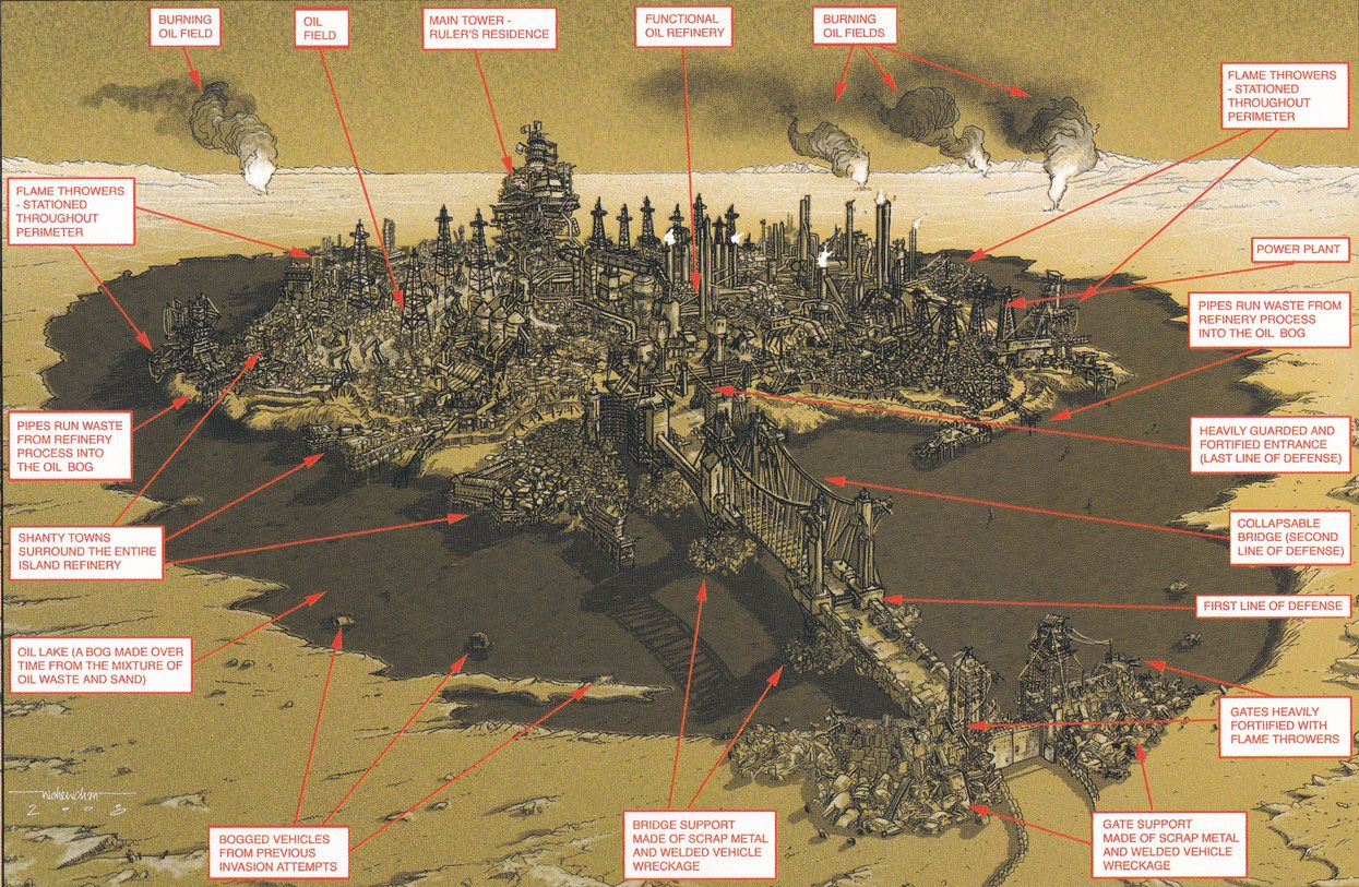 mad max fury road concept art gas town