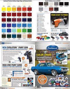 Automotive Color Chips Eastwood Paint Chip Chart Ebay