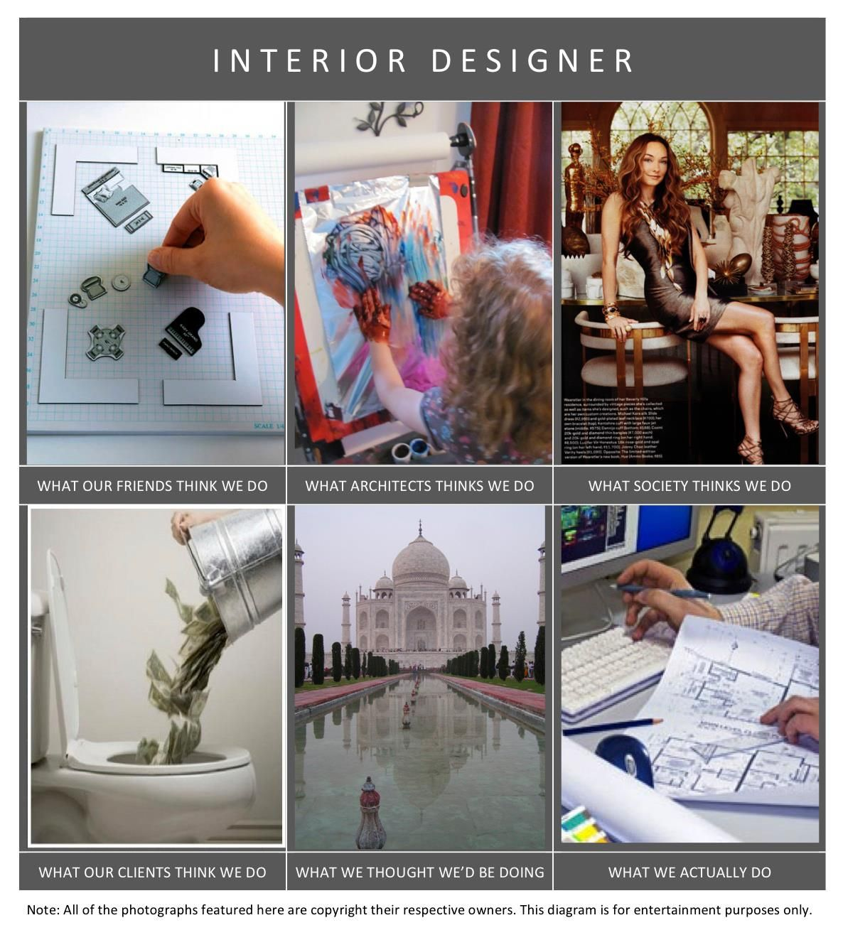 Interior Designer Meme Design Funnies Pinterest Meme