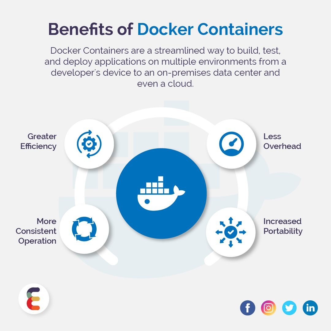 Benefits of Docker Containers in 2020 Data center