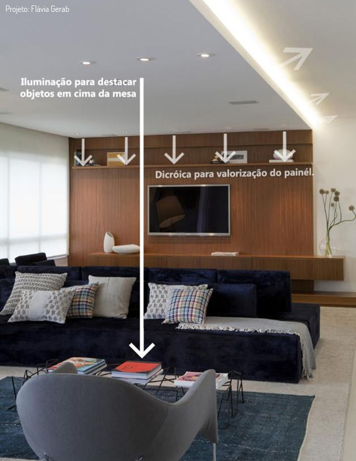 FLÁVIA GERAB RESPONDE Leds home Pinterest Sala de estar - Techos Interiores Con Luces