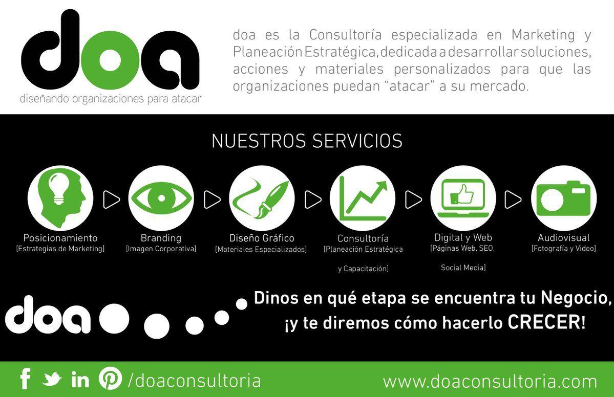 Dinos en qué etapa se encuentra tu Negocio, ¡y te diremos cómo hacerlo CRECER!  http://www.doaconsultoria.com/