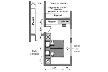 Plan chambre o mettre le lit dans la chambre deco amenagement chambre a coucher - Ou mettre son lit dans une chambre ...
