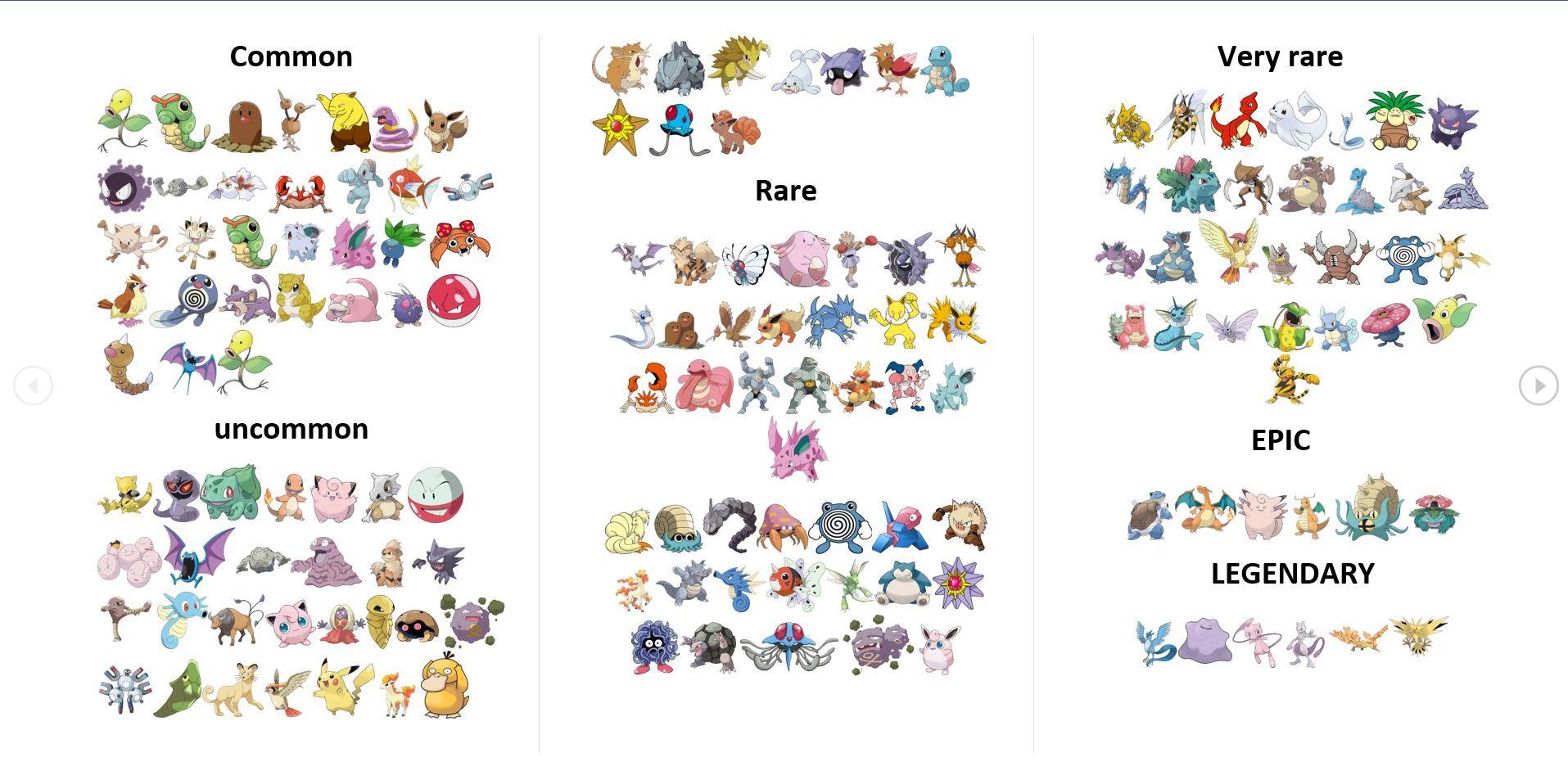 Pokemon Rarity Symbols Chart Erkalnathandedecker