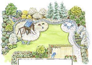 A Family Backyard Landscape Plan - #A #family Hinterhof Landschaftsplan ...,  #Backyard #diyeasygardenideaslandscaping #Family #Hinterhof #Landscape #Landschaftsplan #Plan
