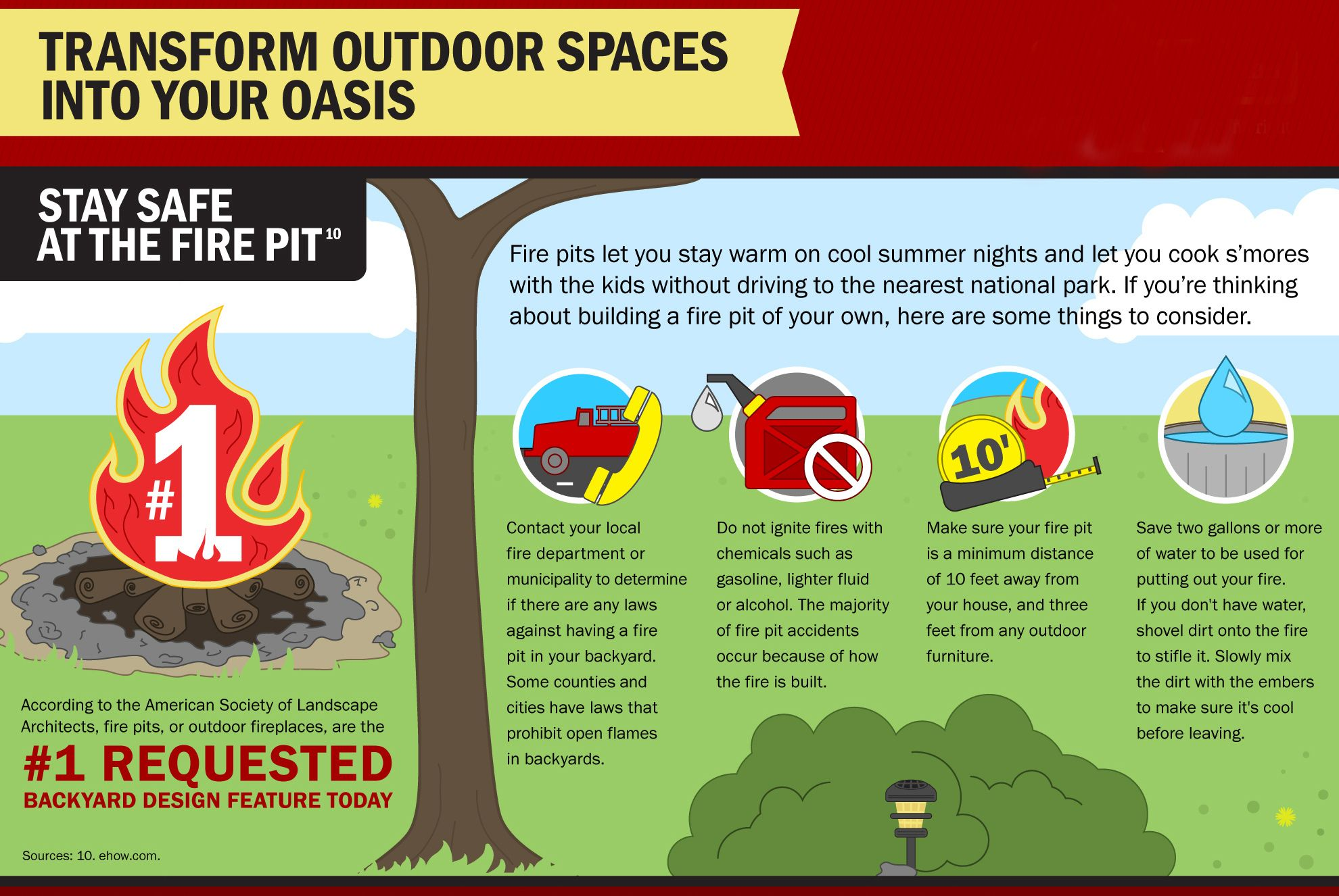 outdoorfirepitsafety.jpg (1980×1326) Fire pit safety