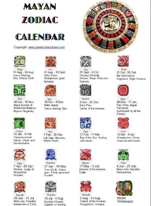 Monthly Calendar Zodiac Signs : Mayan zodiac calendar and