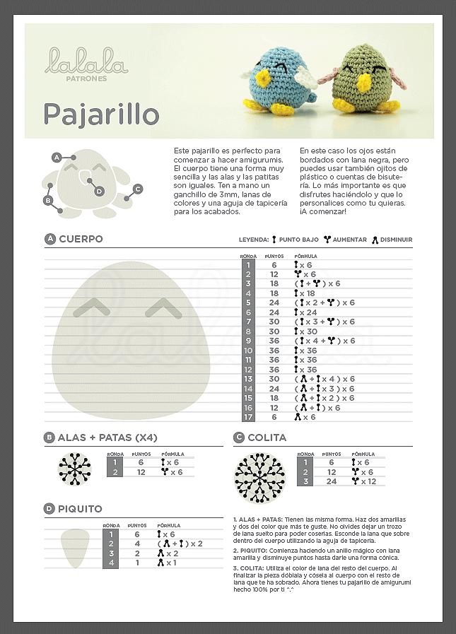 Pajarillo Amigurumi ~ Patrón Gratis en Castellano PDF | ganchillo ...