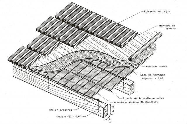 Cubierta De Tejas Sobre Bovedillas Cubierta De Techo Detalles Constructivos Sistemas Constructivos