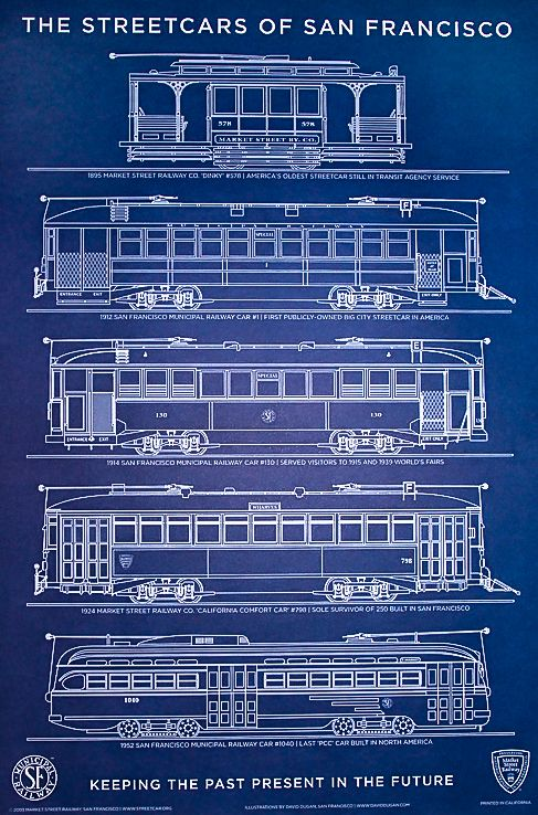 Blueprint-Poster-2jpg train Pinterest San francisco - copy hova the blueprint 2 on the way