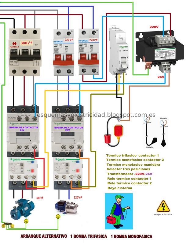 Pin By Roox Fernandez On Reguli Amenajari Electrical Circuit Diagram Electrical Wiring Diagram Electrical Wiring