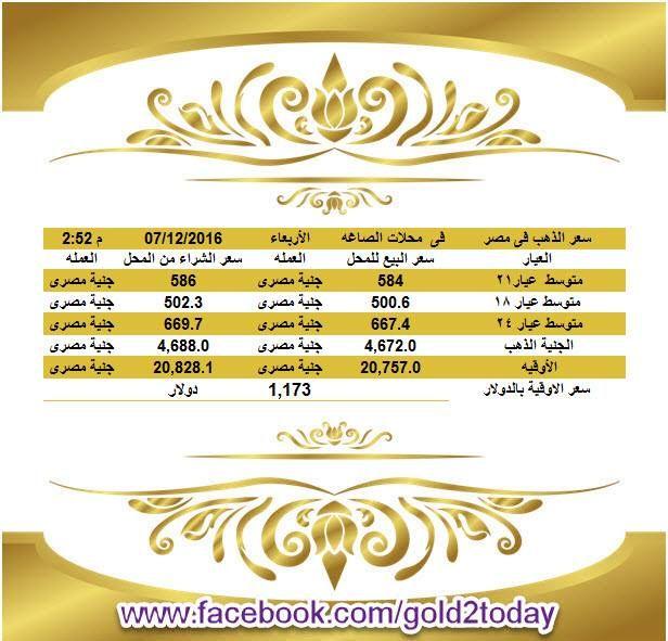 سعر الذهب اليوم في مصر الاربعاء 7 12 2016 مقابل الجنيه المصري بمحلات الصاغة الساعة 2 50 مساء متوسط ع Jye Gold Rate Gold