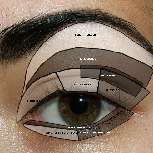 15 Cute And Simple Creative Eye Makeup Reference Picture