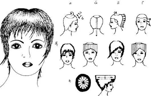 стрижка женская короткая схемы в картинках панно великолепно