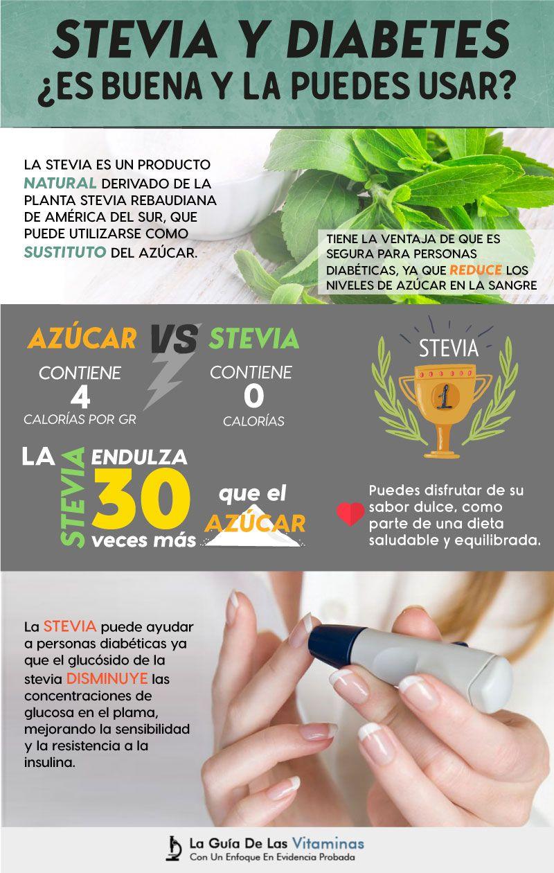 sustitutos de azucar con stevia y diabetes