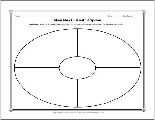 These free graphic organizers include note taking charts - frayer model template