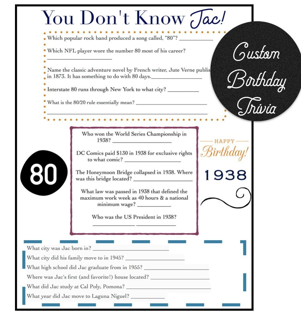 Customized Birthday Trivia Game Different Trivia Questions For