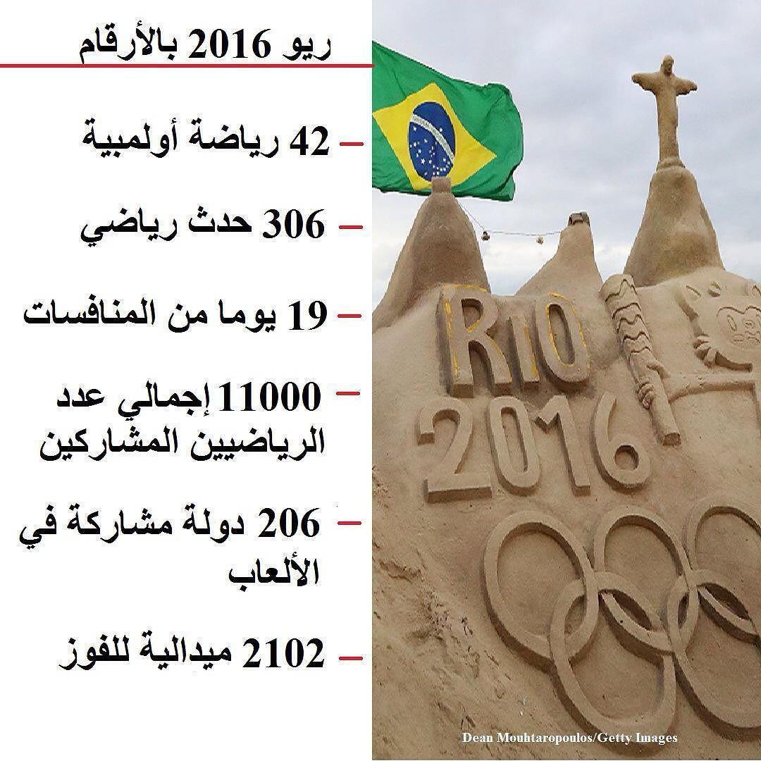 Photo of Instagram post by BBC Arabic • Aug 5, 2016 at 12:26pm UTC