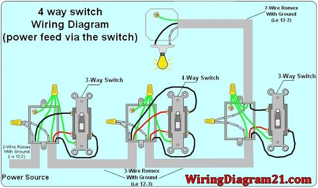 electrical wiring light switch wiring jack with a 97 Dimmer Switch Wiring Diagram